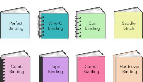 Manual Printing NYC