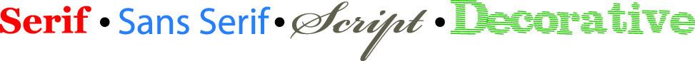 fonts print design serif sans serif